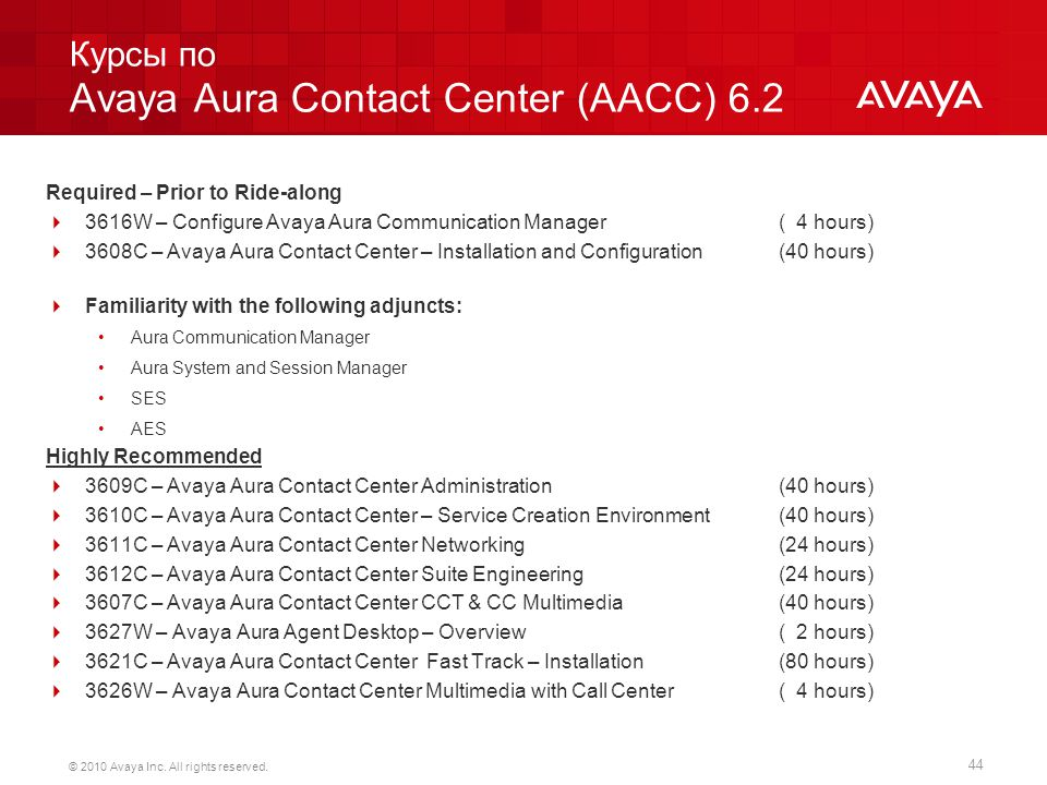 Avaya Aes Enterprise Wide Licensing Requirements
