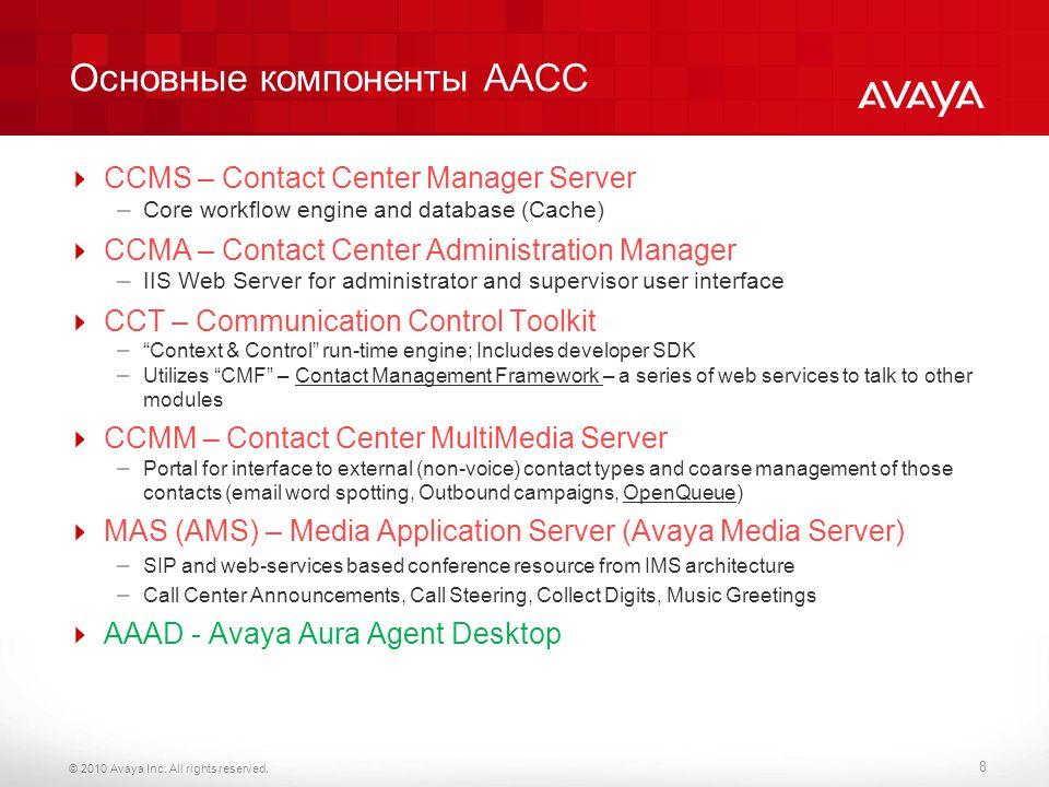 Основные компоненты AACC