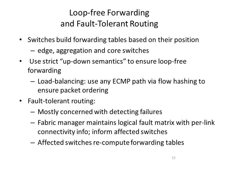 Loop-free Forwarding and Fault-Tolerant Routing