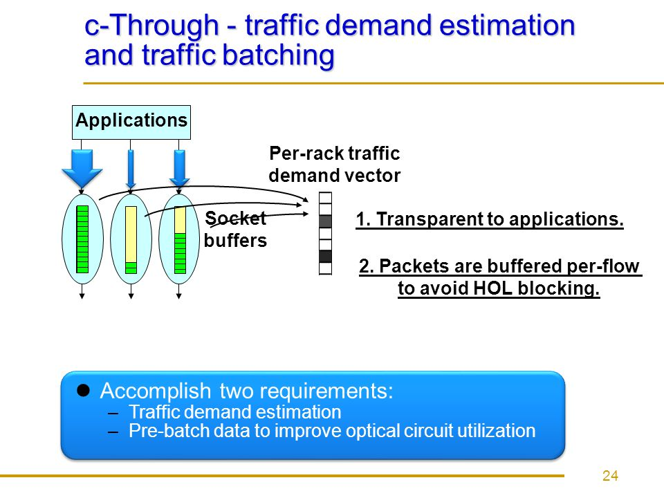 c-Through - traffic demand estimation and traffic batching