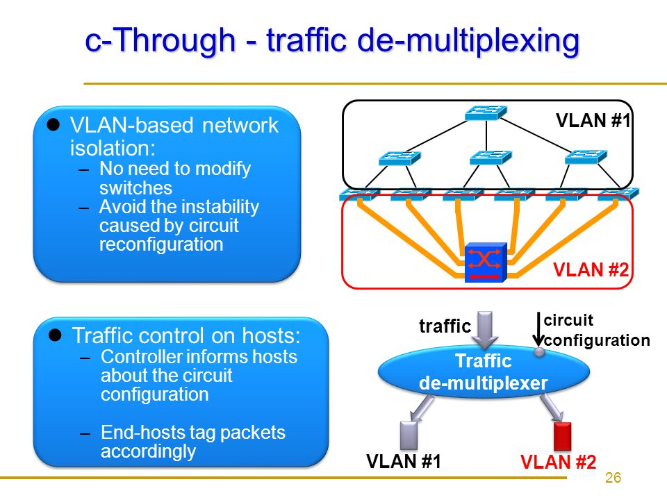 c-Through - traffic de-multiplexing