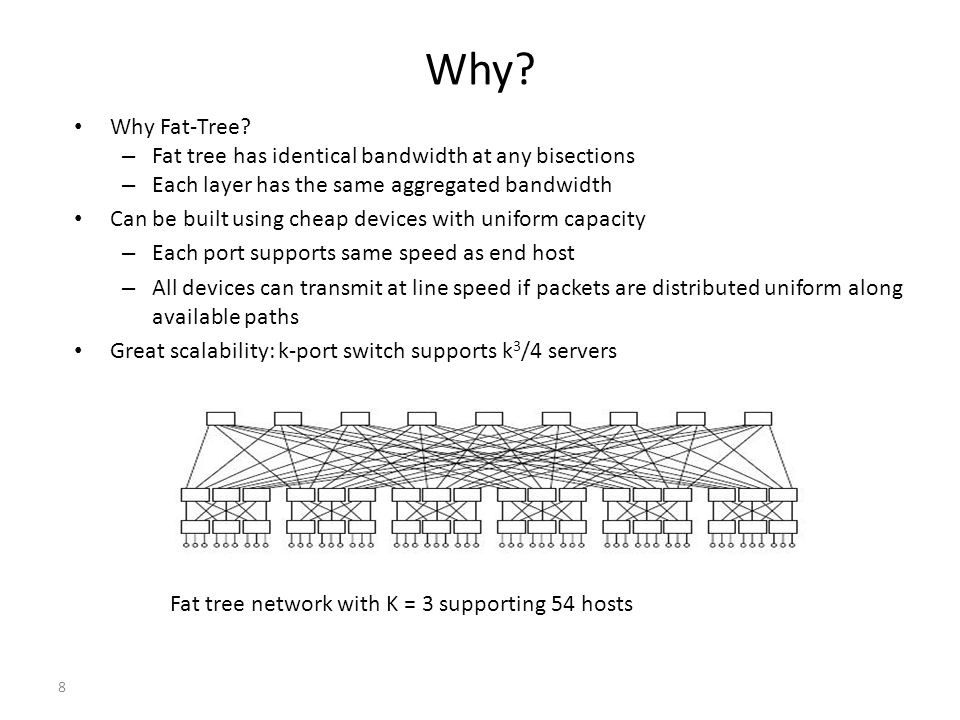 Why Why Fat-Tree Fat tree has identical bandwidth at any bisections