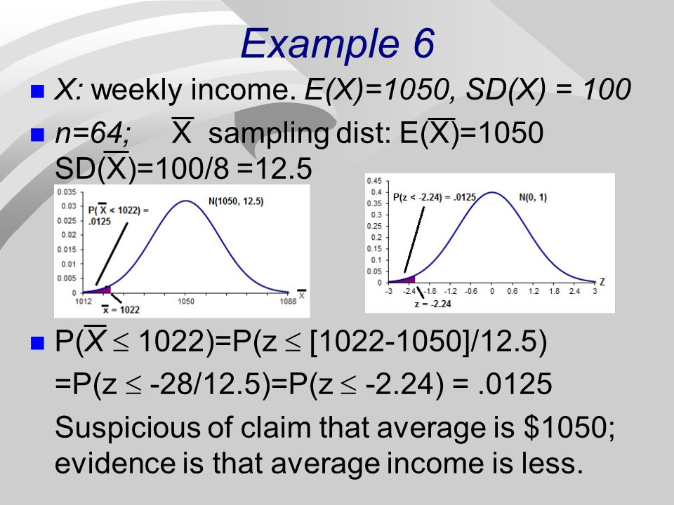 Example 6 X: weekly income. E(X)=1050, SD(X) = 100