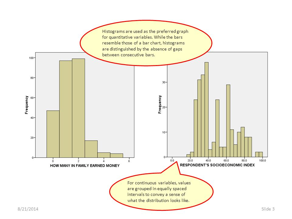 Histograms are used as the preferred graph for quantitative variables