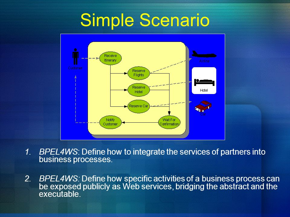 Simple Scenario BPEL4WS: Define how to integrate the services of partners into business processes.
