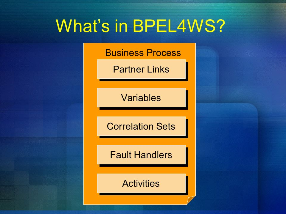 What's in BPEL4WS Business Process Partner Links Variables