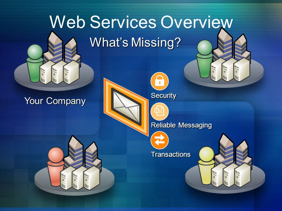Web Services Overview What's Missing Your Company Security