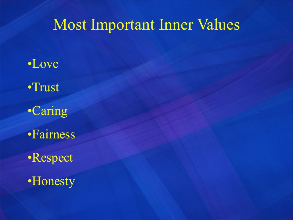 Most Important Inner Values