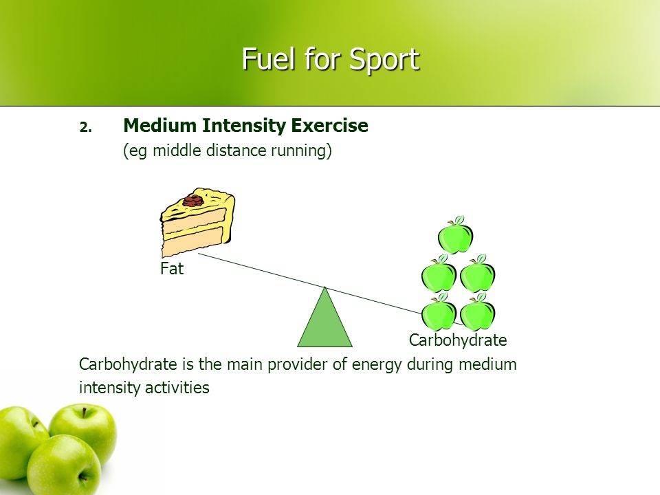 Fuel for Sport Medium Intensity Exercise (eg middle distance running)