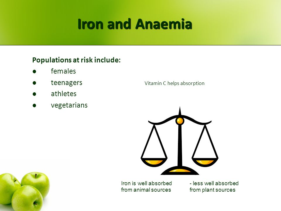 Iron and Anaemia Populations at risk include: females