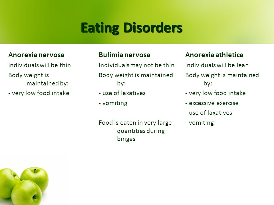 Eating Disorders Anorexia nervosa Bulimia nervosa Anorexia athletica