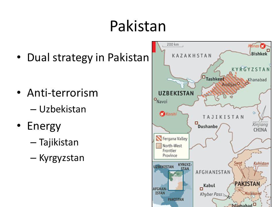 Pakistan Dual strategy in Pakistan Anti-terrorism Energy Uzbekistan