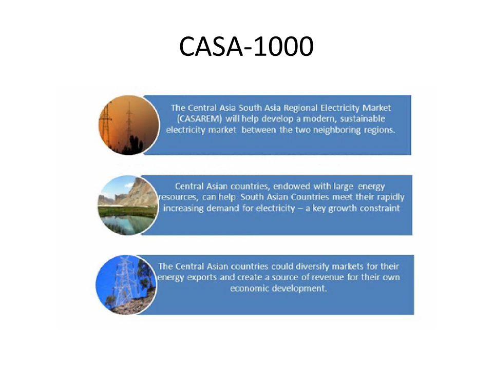 CASA-1000