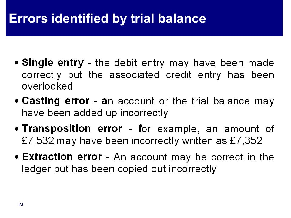 Errors identified by trial balance