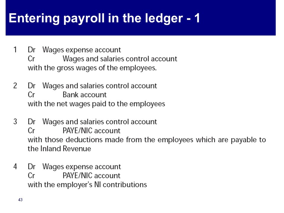 Entering payroll in the ledger - 1