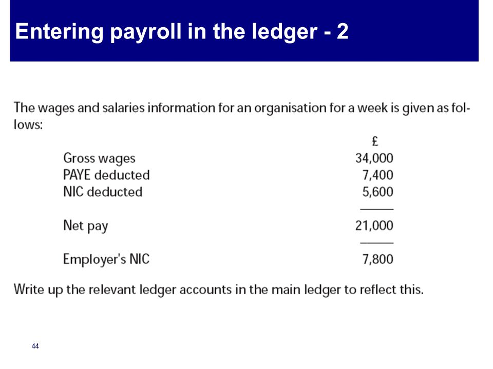 Entering payroll in the ledger - 2
