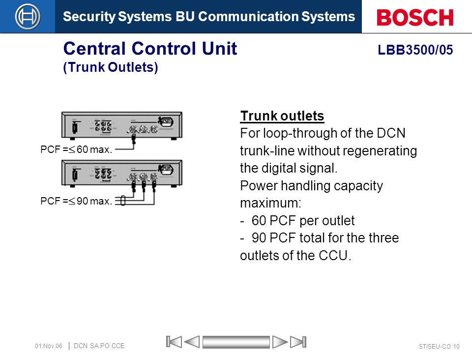 Central Control Unit LBB3500/05 (Trunk Outlets)