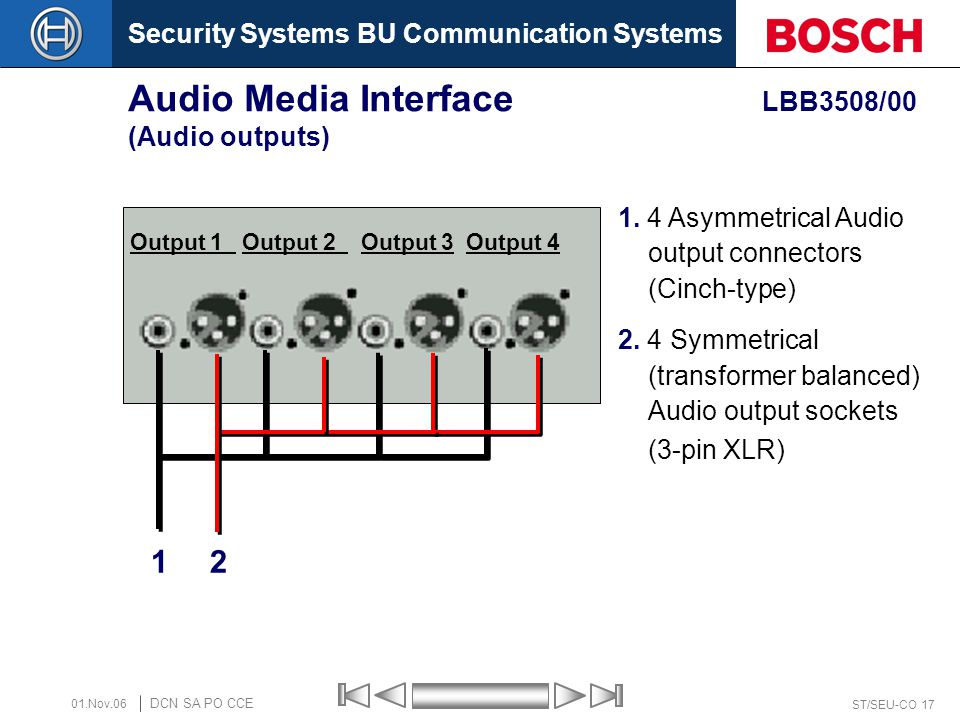 Audio Media Interface LBB3508/00 (Audio outputs)