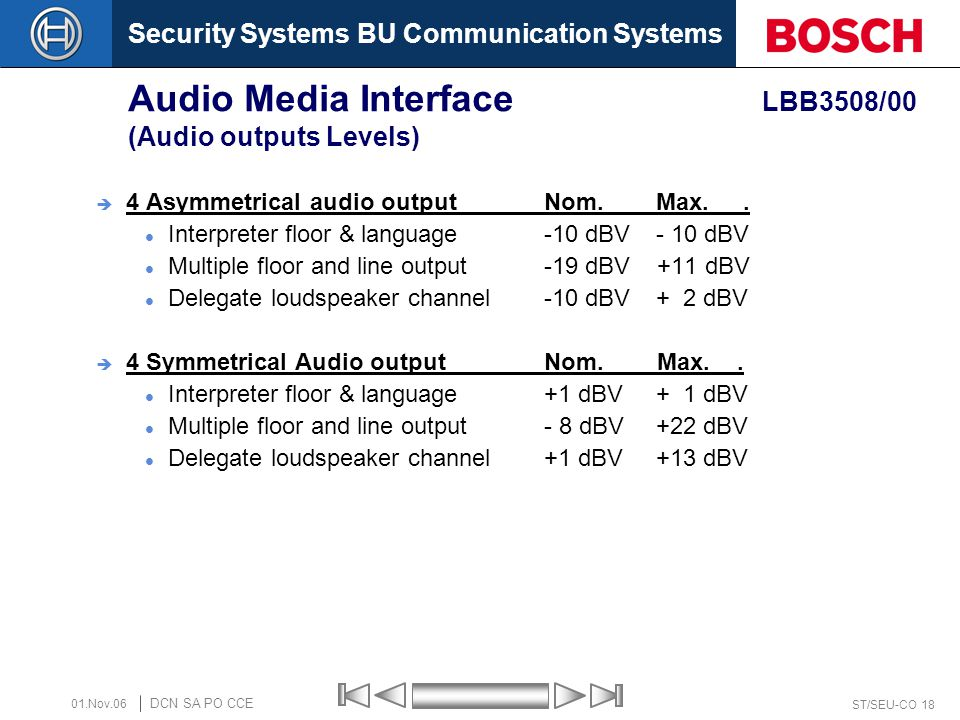 Audio Media Interface LBB3508/00 (Audio outputs Levels)