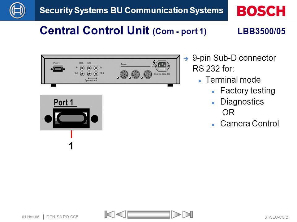Central Control Unit (Com - port 1) LBB3500/05