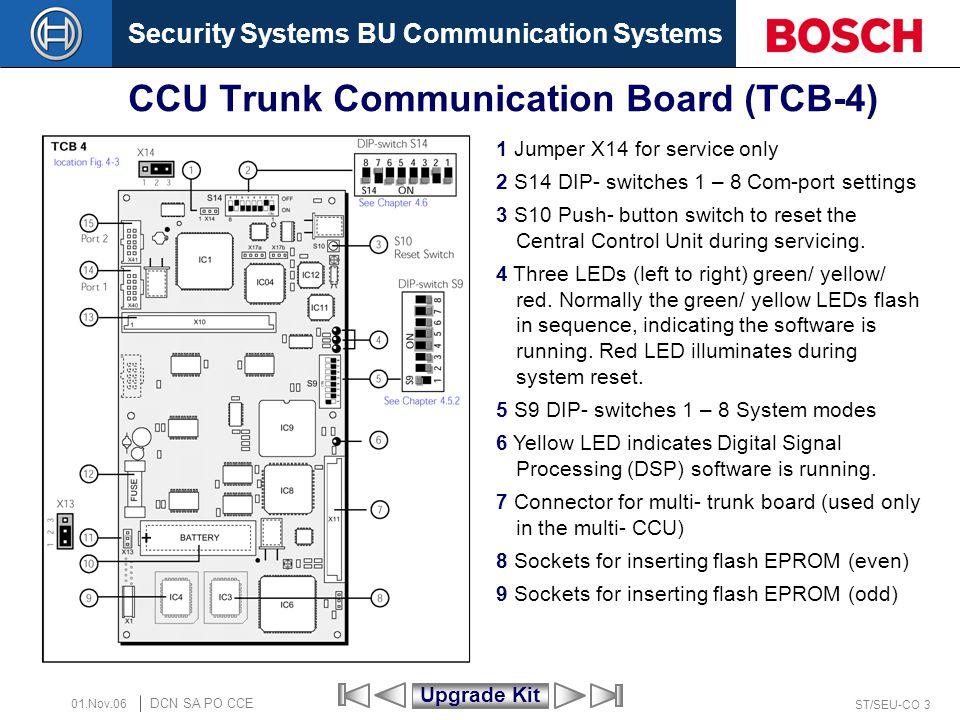 CCU Trunk Communication Board (TCB-4)