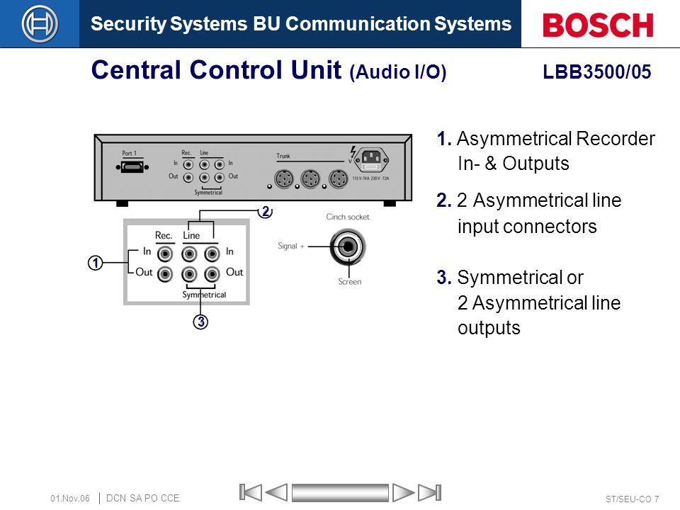 Central Control Unit (Audio I/O) LBB3500/05