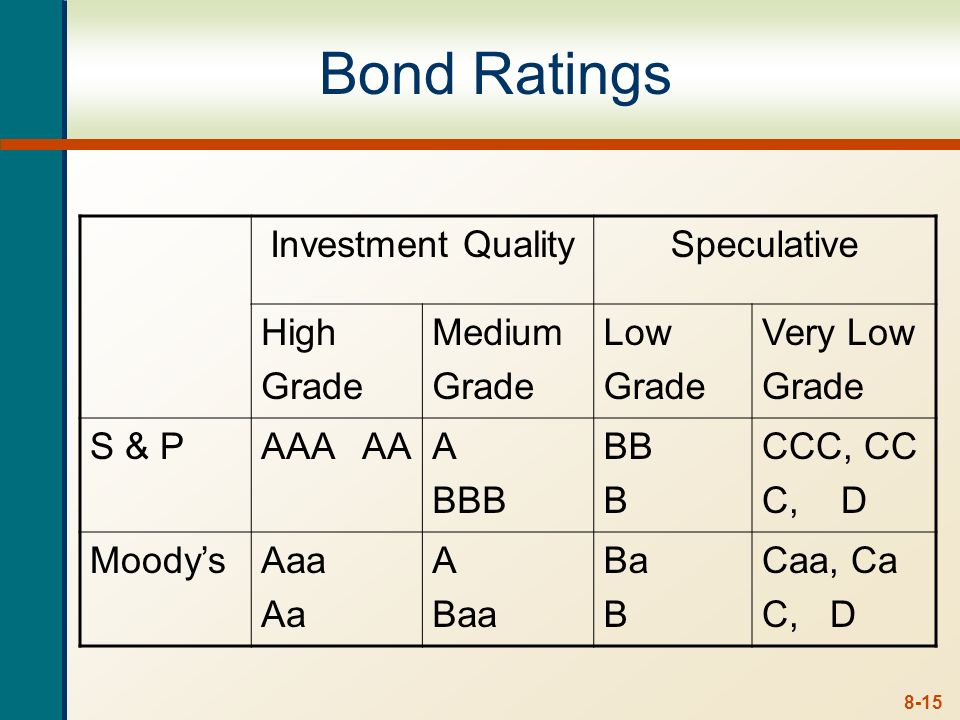 Bond Ratings Investment Quality Speculative High Grade Medium Low