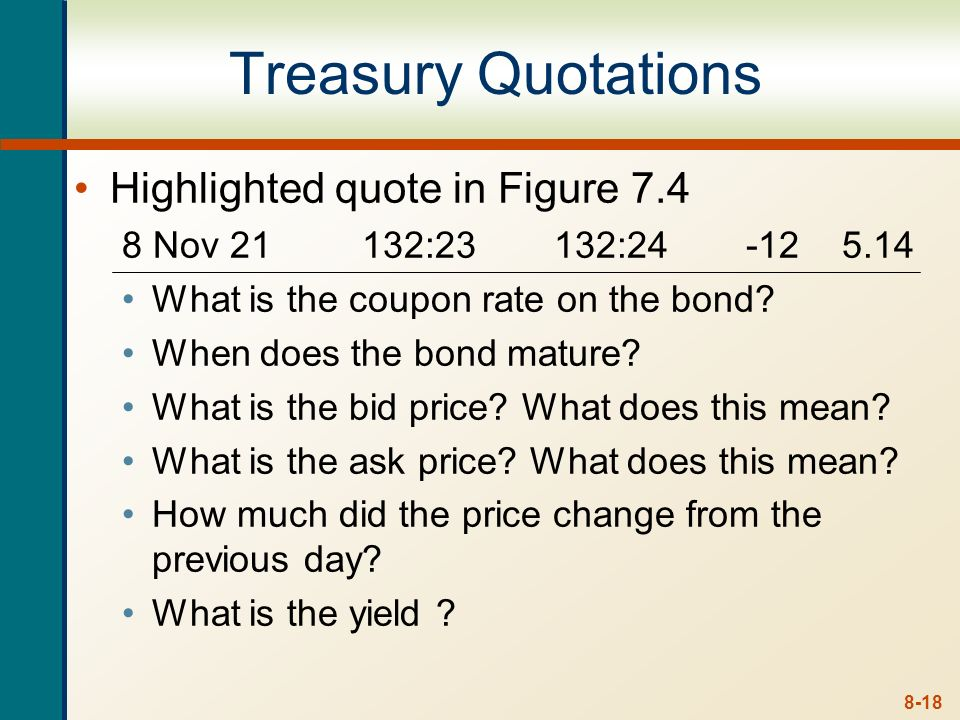 Treasury Quotations Highlighted quote in Figure 7.4