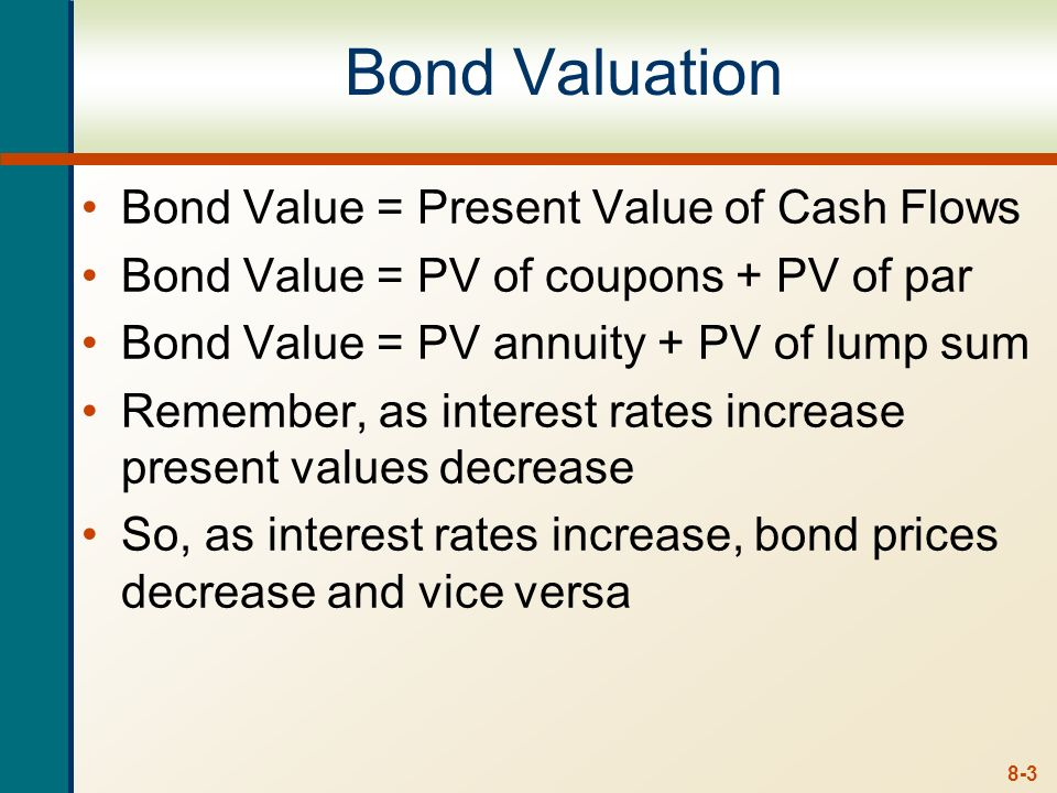 Bond Valuation Bond Value = Present Value of Cash Flows