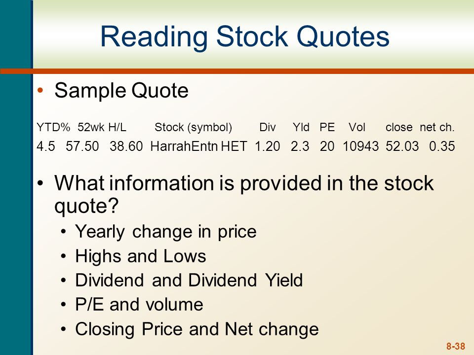 Reading Stock Quotes Sample Quote