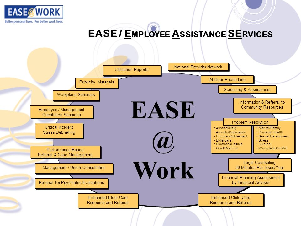 EASE / EMPLOYEE ASSISTANCE SERVICES