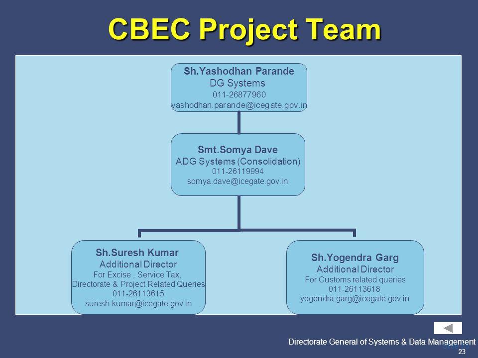 CBEC Project Team