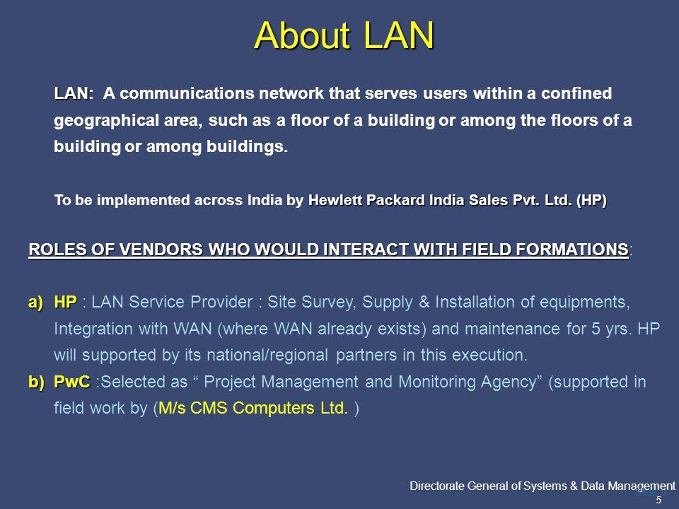 About LAN