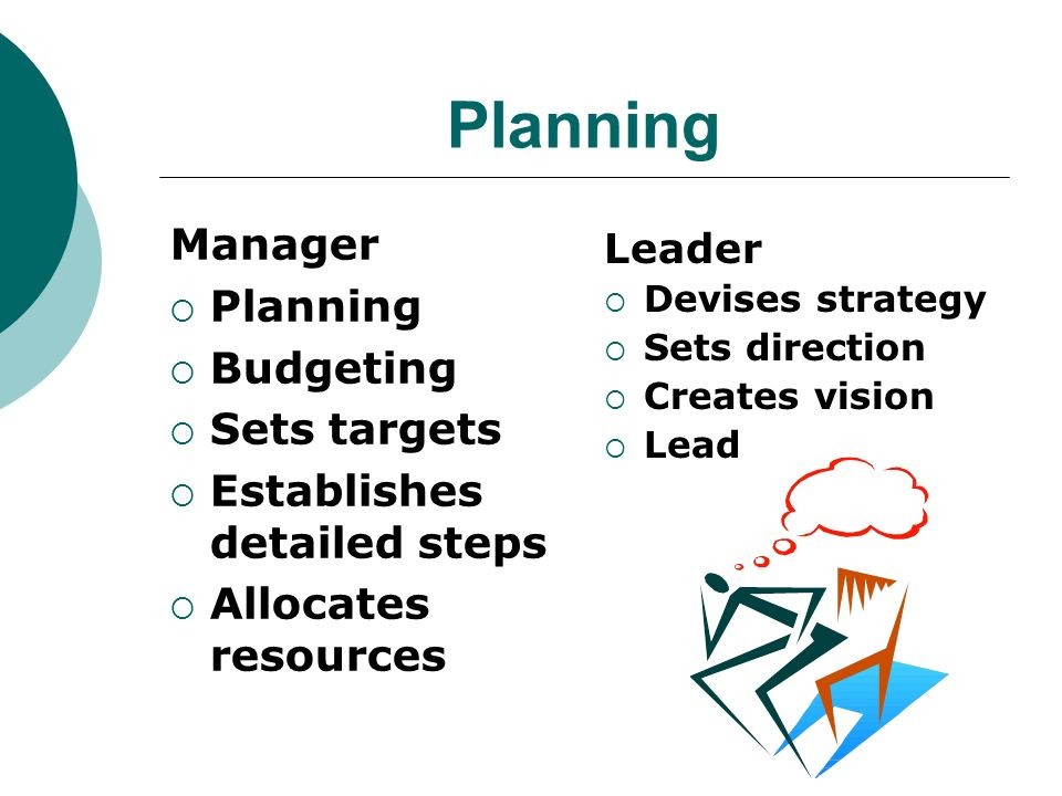 Planning Manager Planning Budgeting Sets targets