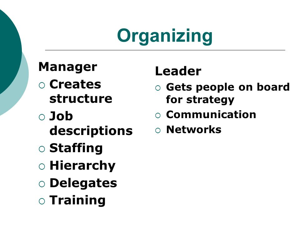Organizing Manager Leader Creates structure Job descriptions Staffing