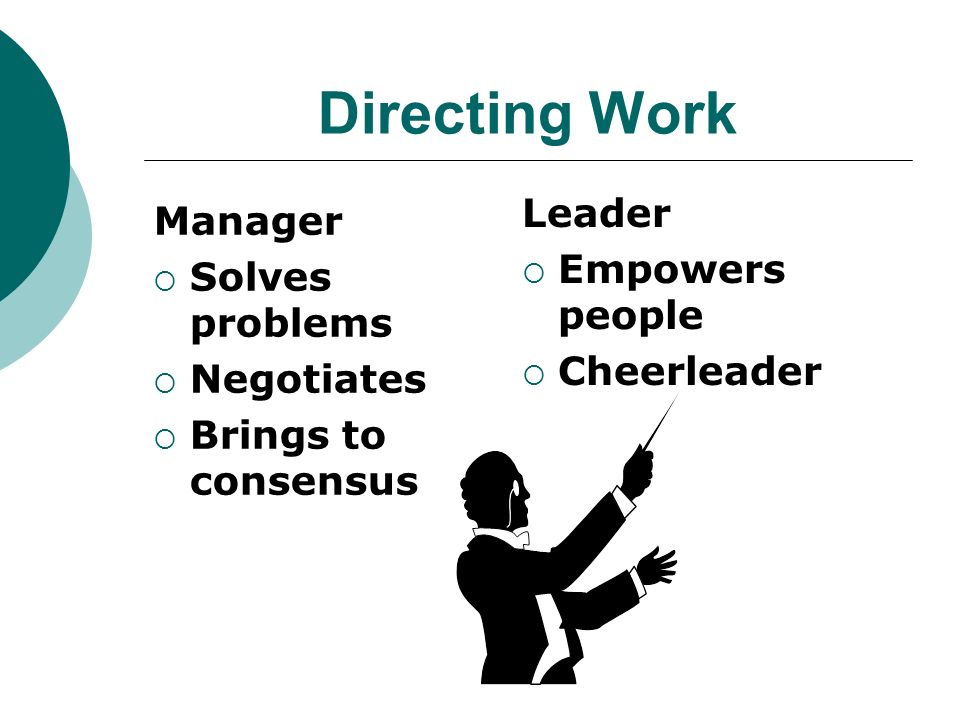 Directing Work Leader Manager Empowers people Solves problems