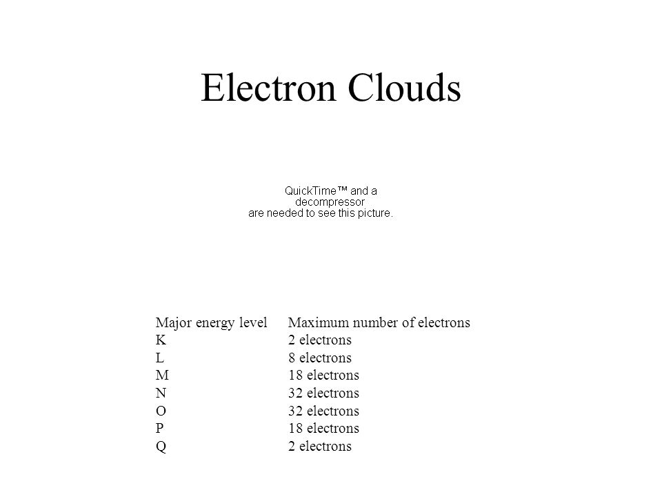 Electron Clouds Major energy level Maximum number of electrons