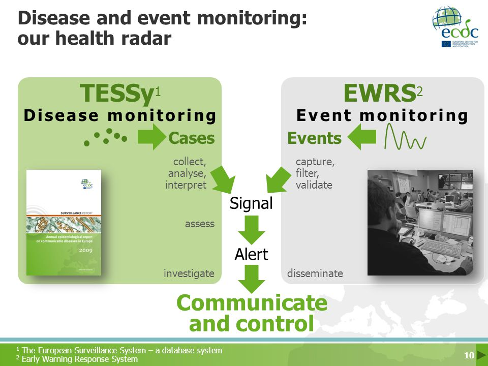 Disease and event monitoring: our health radar