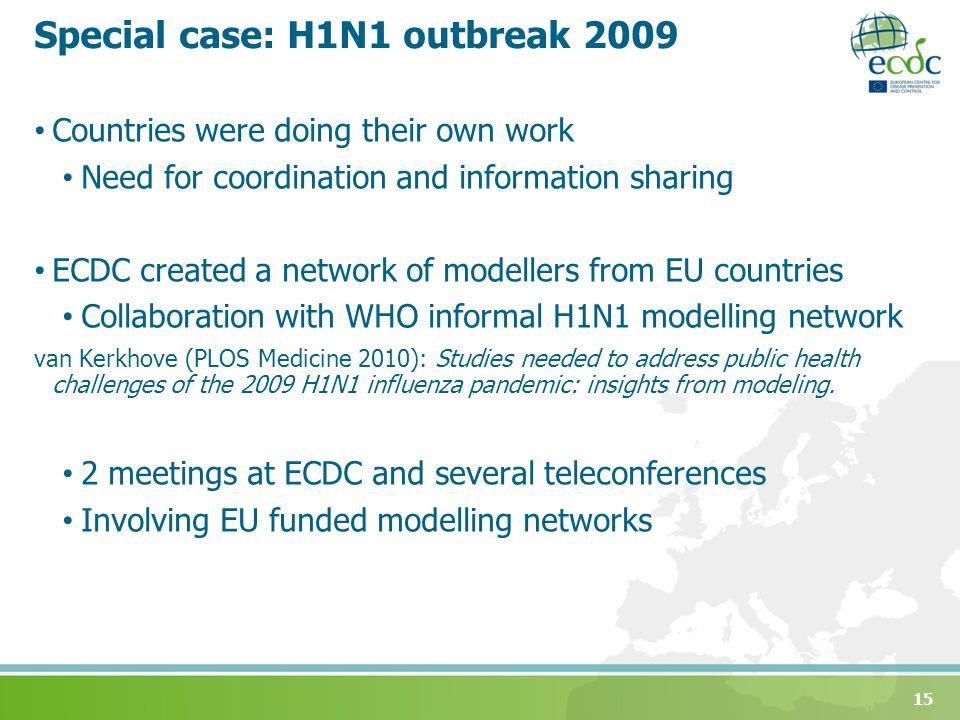 Special case: H1N1 outbreak 2009