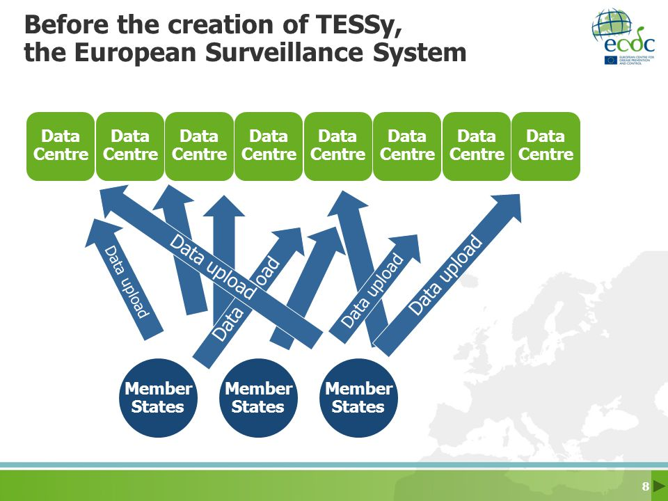 Before the creation of TESSy, the European Surveillance System