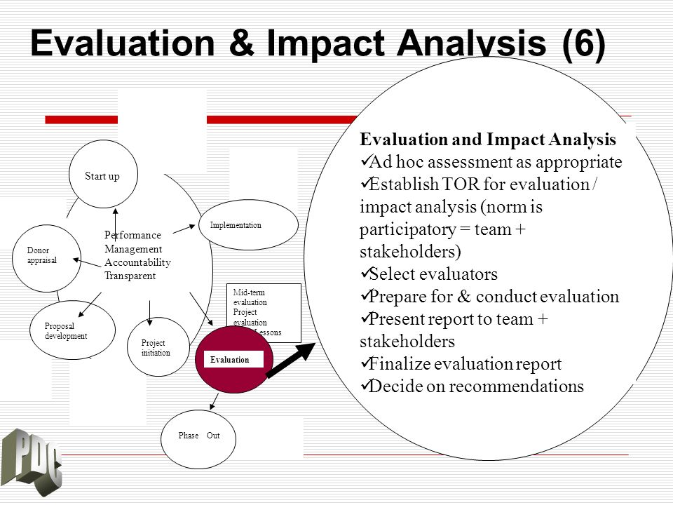 Evaluation & Impact Analysis (6)