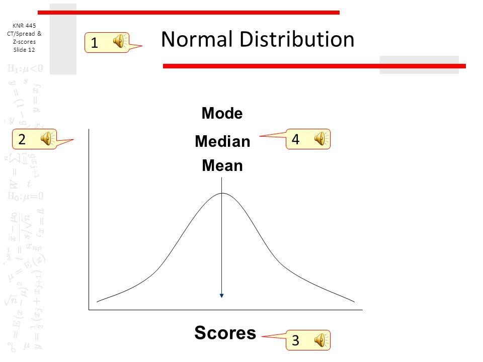 Normal Distribution 1 Mode 2 Median 4 Mean Scores 3