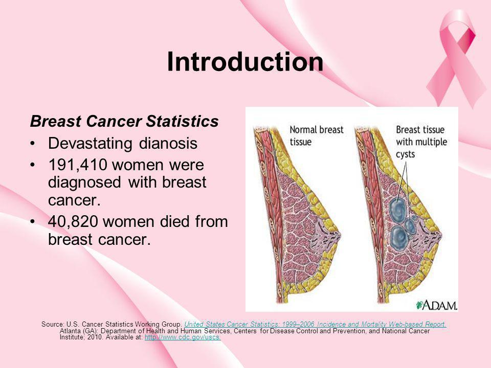 Breast Cancer Specialists In Atlanta Georgia