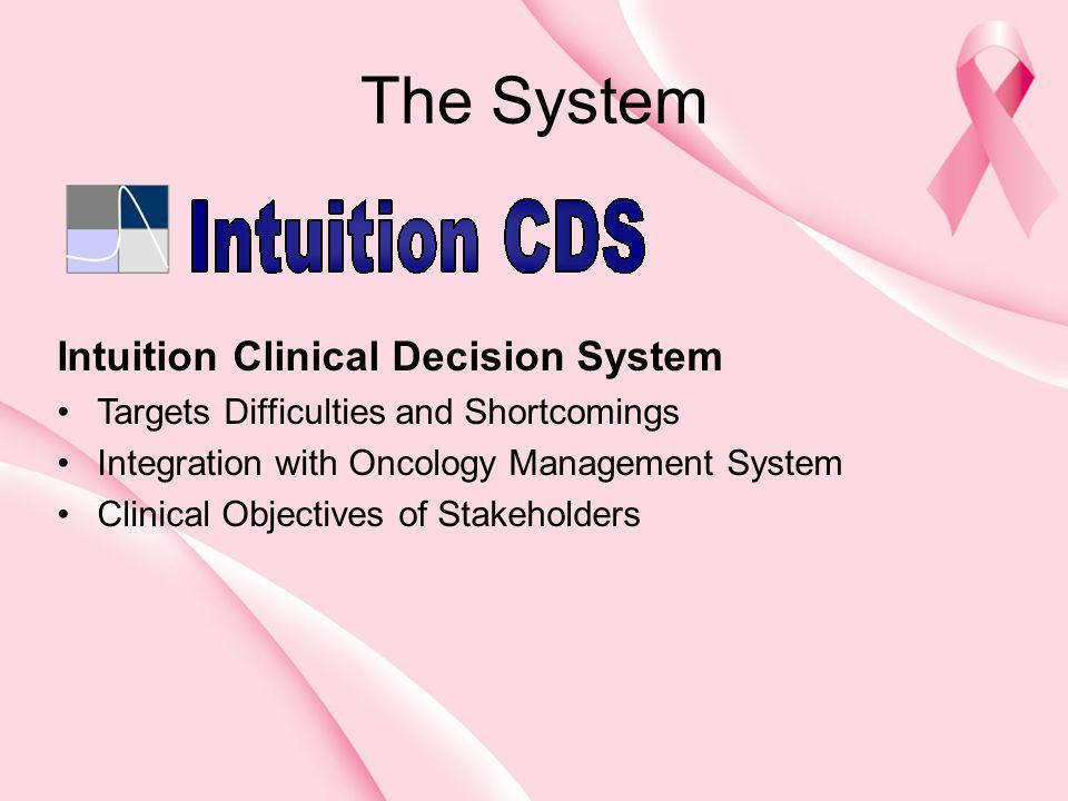 The System Intuition Clinical Decision System