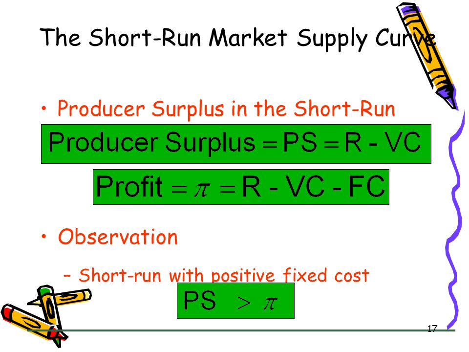 The Short-Run Market Supply Curve