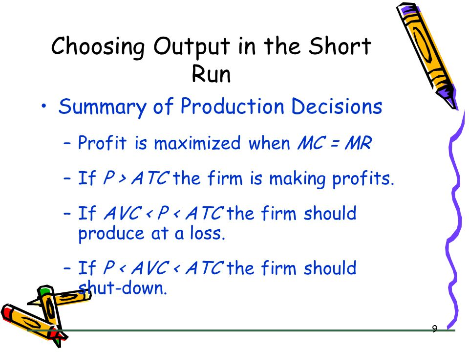 Choosing Output in the Short Run