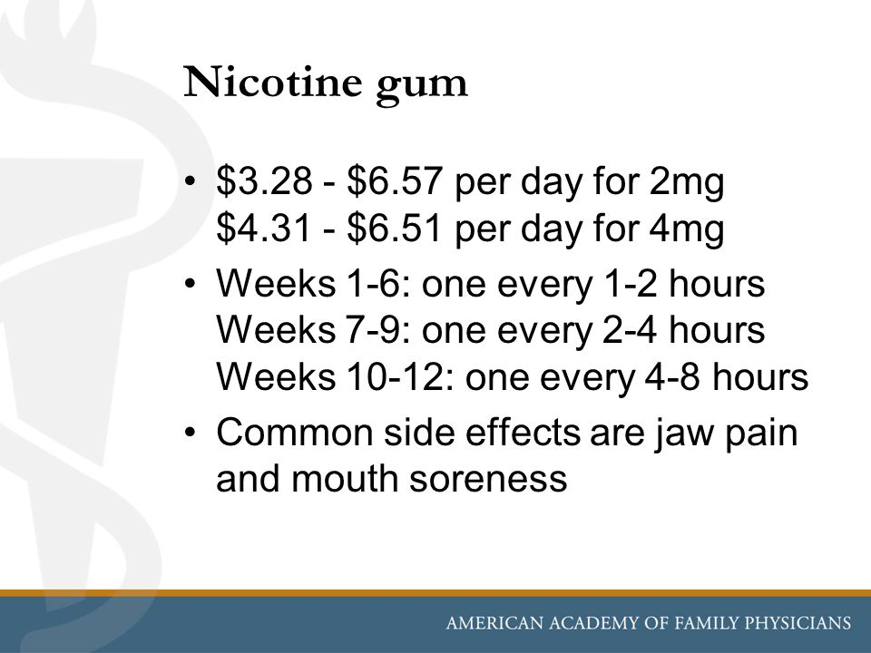 Nicotine gum $3.28 - $6.57 per day for 2mg $4.31 - $6.51 per day for 4mg.