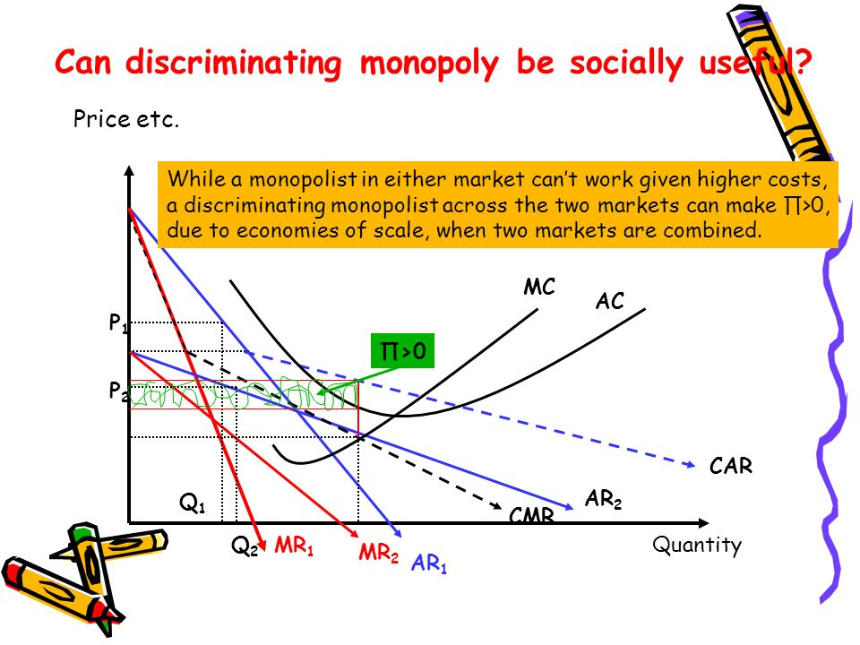 Can discriminating monopoly be socially useful