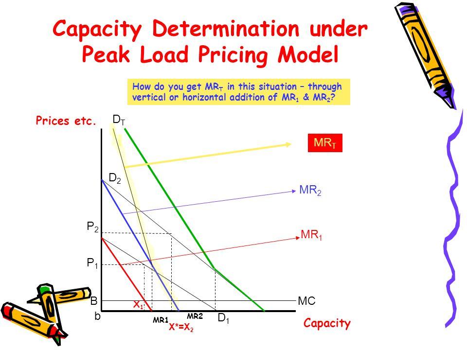 Capacity Determination under Peak Load Pricing Model