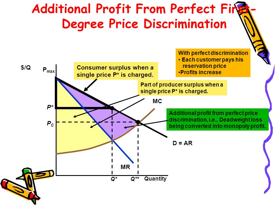 Additional Profit From Perfect First-Degree Price Discrimination